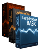 Lightning Chart Software Box